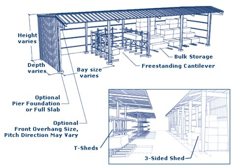 Goat Shed Plans Free by Bobbs Diy 8x8 Shed Plans Joggling