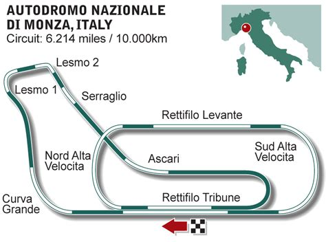 ingresso autodromo monza monza gp d italia le tragedie 1961 trips