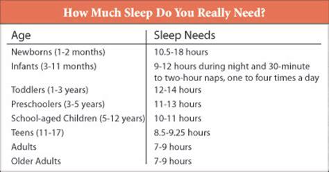 how much should a sleep is oversleeping hazardous to your health
