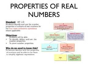 home properties of properties of real numbers