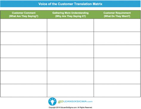 voice template voice of the customer voc translation matrix template