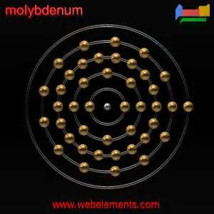 How Many Protons In Molybdenum Slaton Hs Chemistry Talkmitt King Molybdenum Mo