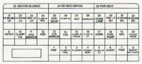 cadillac catera   fuse box diagram carknowledge