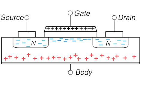 transistor gate connected to source softwarephysics