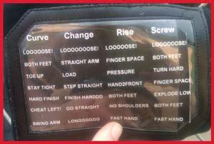 29 Images Of Printable Fastpitch Play Wristband Template Stupidgit Com Wrist Coach Template Creator Softball