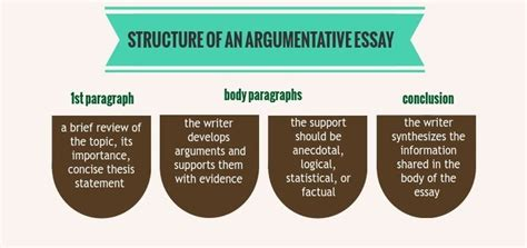 Structure Of Argumentative Essay by The Most Popular Argumentative Essay Topics Of 2017 The List