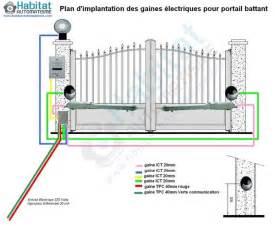 Exceptional Portail 4 Metres Brico Depot #6: Schema-electrique-portail.jpg