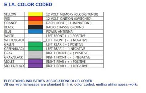 Pioneer Mosfet 50wx4 Wiring Diagram Webtor Me