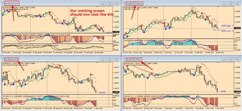 onada currency exchange forex trading
