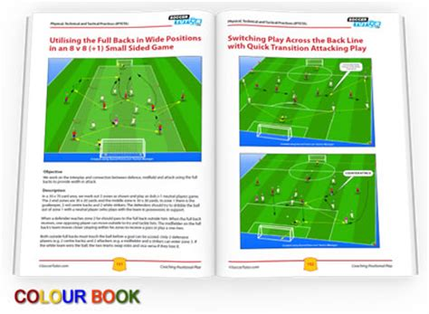 coaching positional play 1910491063 coaching positional play quot expansive football quot attacking tactics practices