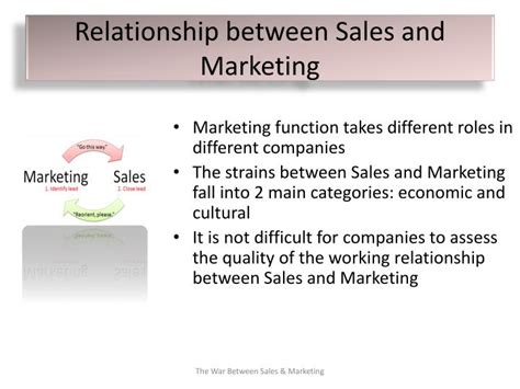 sold the of relationship sales books ppt the of selling in marketing powerpoint