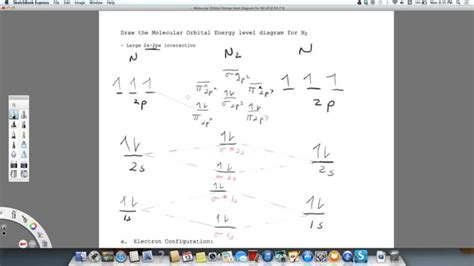 molecular orbital diagram n2 molecutlar orbital diagram for n2