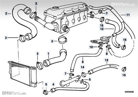 bmw e46 cooling system diagram bmw m43 engine bmw free engine image for user manual