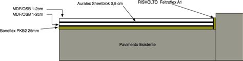 isolamento acustico a pavimento pavimento isolamneto acustico pkb2 sheetblok masacoustics it