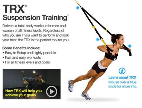 all articles trx training trx training