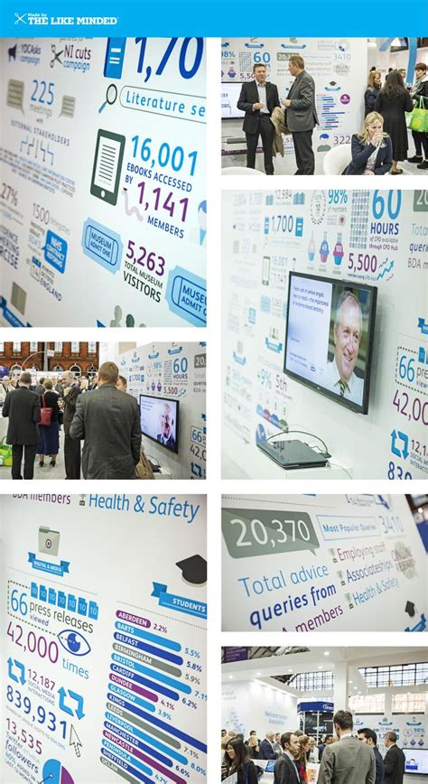 infographic wall british dental association infographic wall for bda