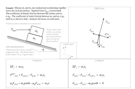 free diagram equations solved draw a free diagram and utilize newton s seco