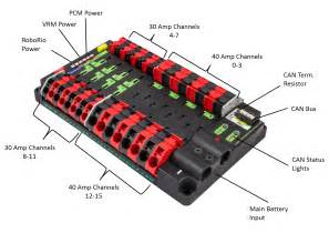 power distribution panel pdp faq frc 2168 roborio beta test this is the website for