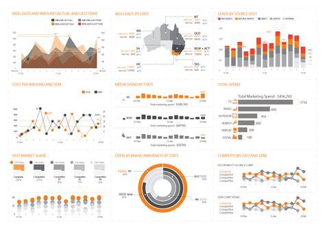 tableau tutorial for dashboard tableau dashboard design business intelligence