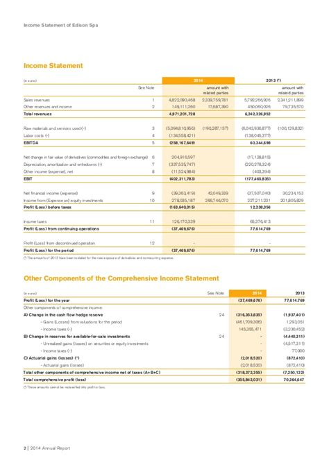 sle annual financial report 2014 annual report separate financial statements