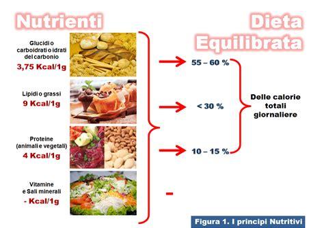 valore nutritivo degli alimenti principi nutritivo della dieta mediterranea lo scarso