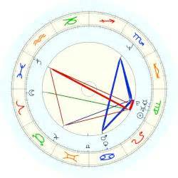 Desiree Dacosta Also Search For Blair Underwood Horoscope For Birth Date 25 August 1964 Born In Tacoma With