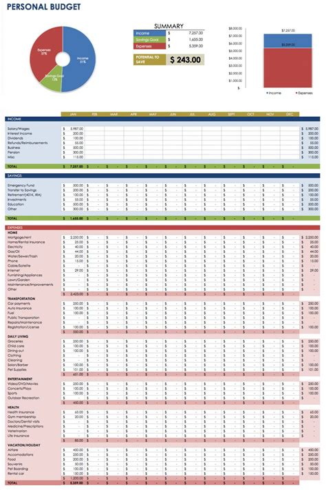 templates for budgets monthly free monthly budget templates smartsheet
