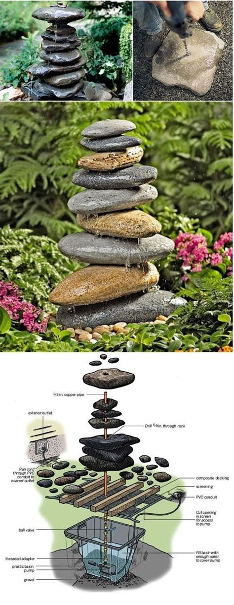 Rock Garden Fountains 25 Best Ideas About Rock On Pinterest Garden Fountains Diy And Garden