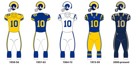 la rams colors los angeles rams wikiwand