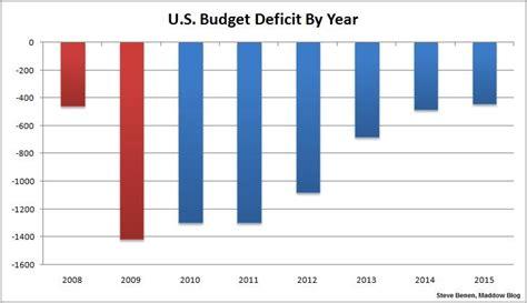 National Debt When Bush Left Office by Tea Republicans Left Dazed As Obama Cuts Bush S