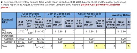 solved required information exercise 8 14 inventory cost