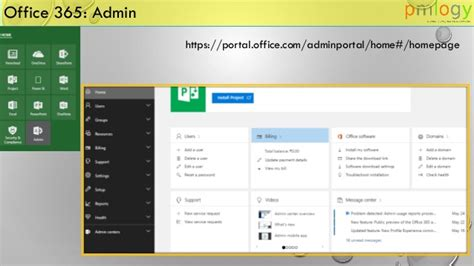 Sharepoint Online Domain Users