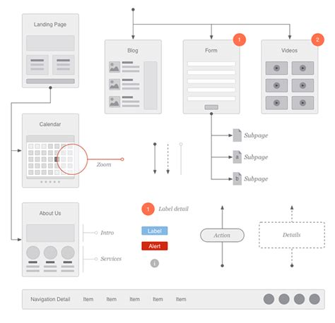 omnigraffle flowchart website flowchart sitemap for omnigraffle on behance