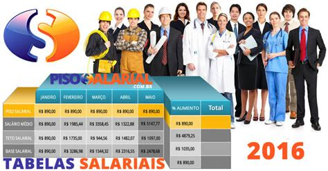 qual o valor do salario comercial qual e o valor do salario comercial 2016