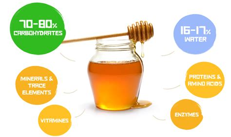 carbohydrates honey μάθετε για το μέλι