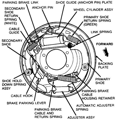 ford drum brake diagram ford ranger rear brake diagram images