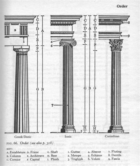 mediterrane window pediments google zoeken classical 13 best images about exterior door pilasters and pediments