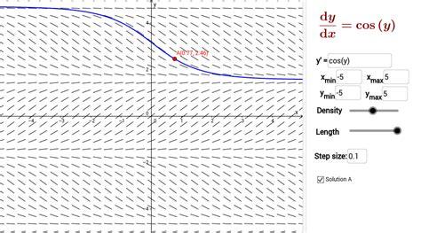 slope field calculator slope field generator geogebra