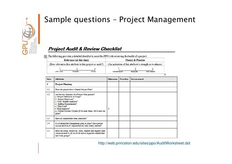 How To Do A Project Audit Project Management Audit Report Template