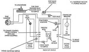 dodge 318 vacuum diagram car interior design