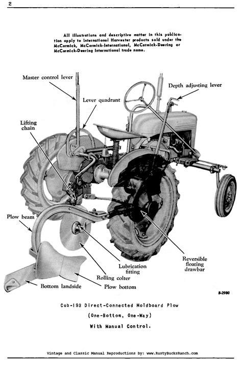 farmall a parts diagram international cub tractor wiring 32 wiring diagram