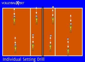 best setter drills 17 best images about volleyball on pinterest volleyball