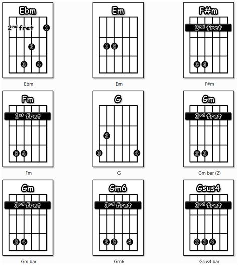 swing away chords if i fell the beatles guitar tutorial