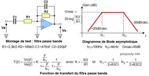 exercice corrigé diagramme de bode fonction de transfert passe bande site de st 233 phane poujouly