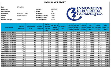 bank test load bank report nj innovative electrical contracting