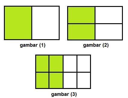 perhatikan dua gambar berikut pecahan senilai pecahan ekuivalen we mathematics
