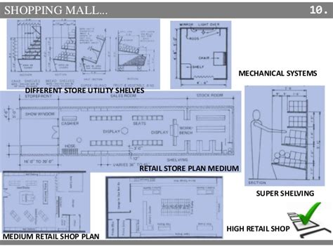 Open Floor Plans 2000 Square Feet by Shopping Mall