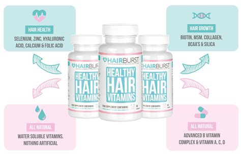 does hairburst work hair vitamins for healthy longer hair growth how it