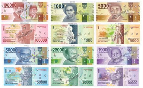 Fb 100 Mendominasi Rp 20000 berikut penakan uang rupiah desain baru yang diluncurkan hari ini kotasubang