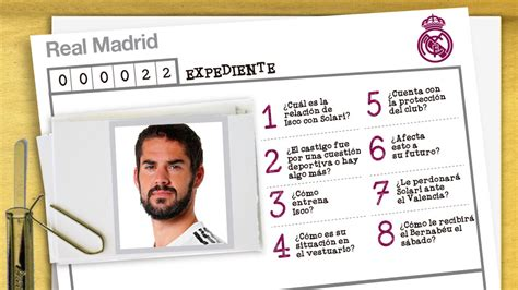 laliga santander isco dossier questions and answers